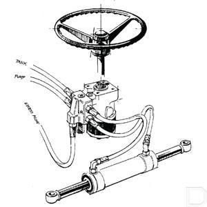 steering_unit_olsa_a_td.jpg