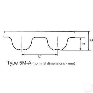 timing_belt_omega_5ma_td.jpg
